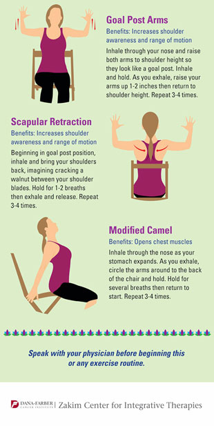 BBN - Yoga Benefits
